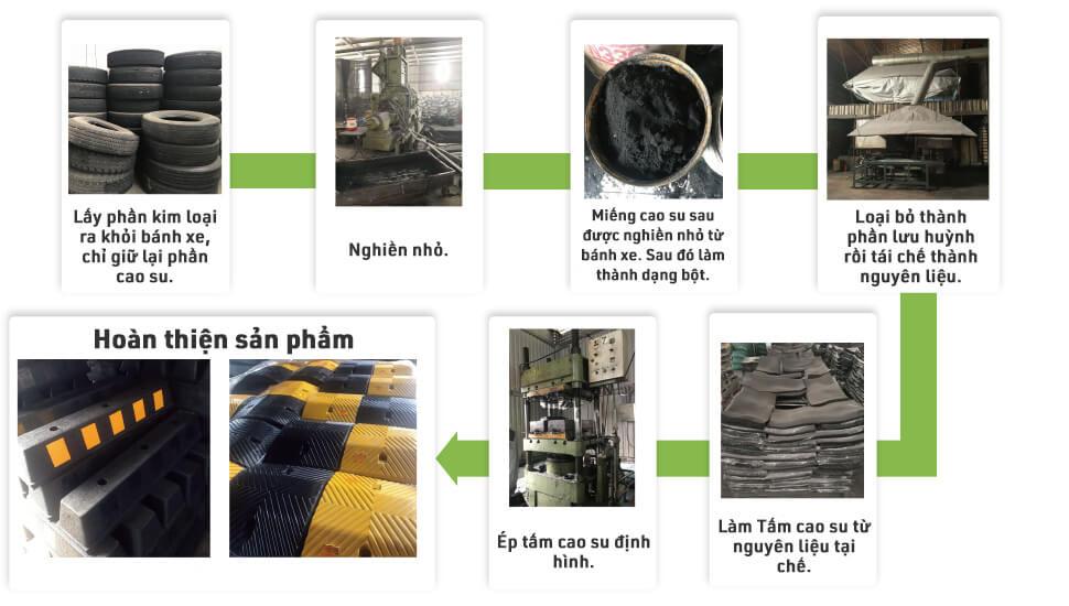 Quy trình sản xuất cao su tái chế