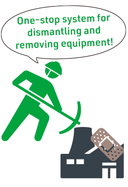 One-stop system for dismantling and removing equipment!
