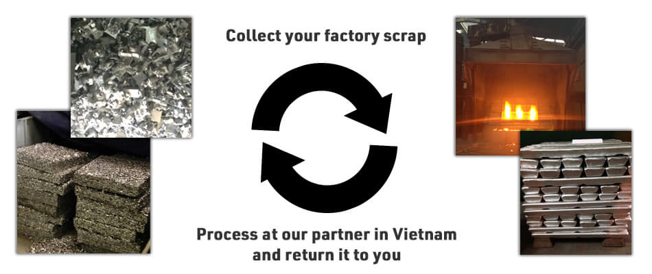 We will recover your factory scrap and process it at our partner factory and return it.